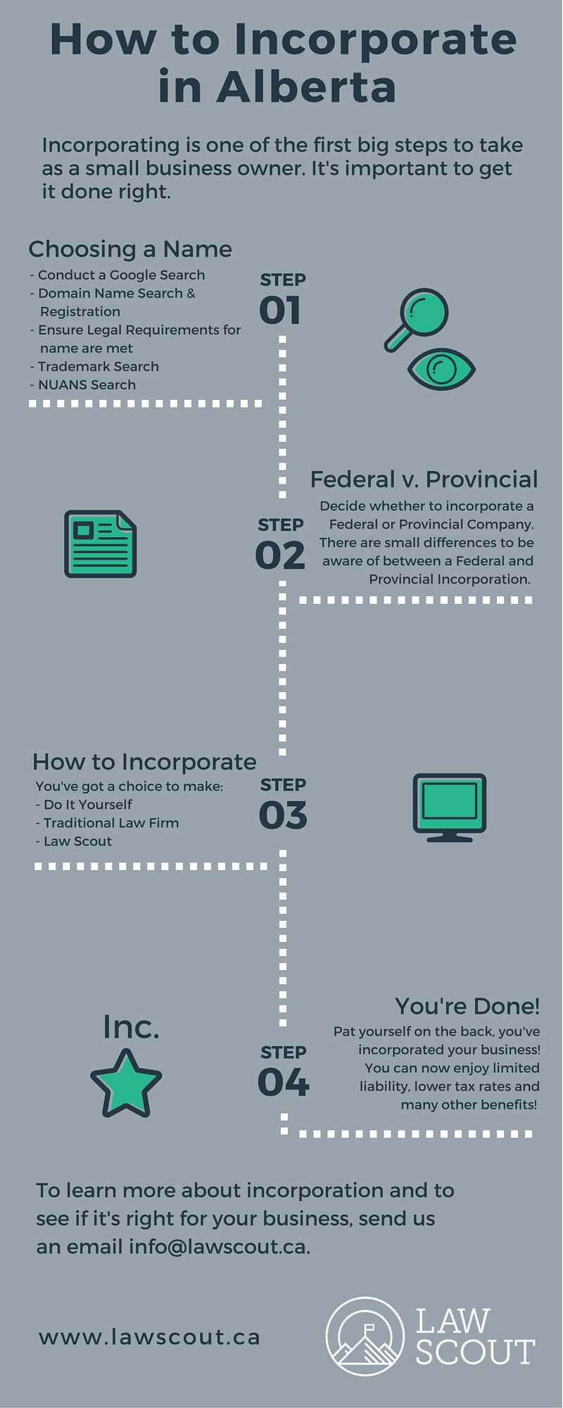 How to incorporate in alberta the definitive guide solutioingenieria Choice Image